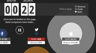 Apple setzt jede Minute 325.000 Dollar um (animierte Infografik)