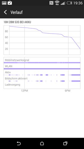 HTC_One_M8_Akku
