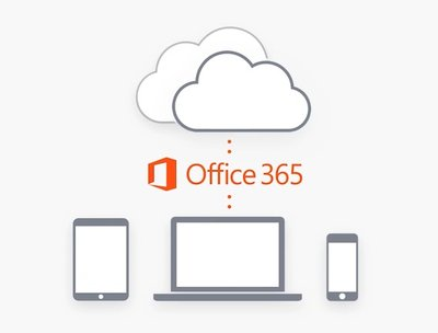 Office-365-Word-Synchronisation