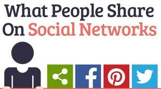 Was die Menschen auf sozialen Netzwerken teilen (Infografik)