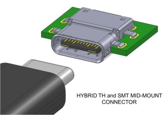 USB 3.1 Type C: Nachfolger von Micro-USB macht Stecker endlich beidseitig einstöpselbar