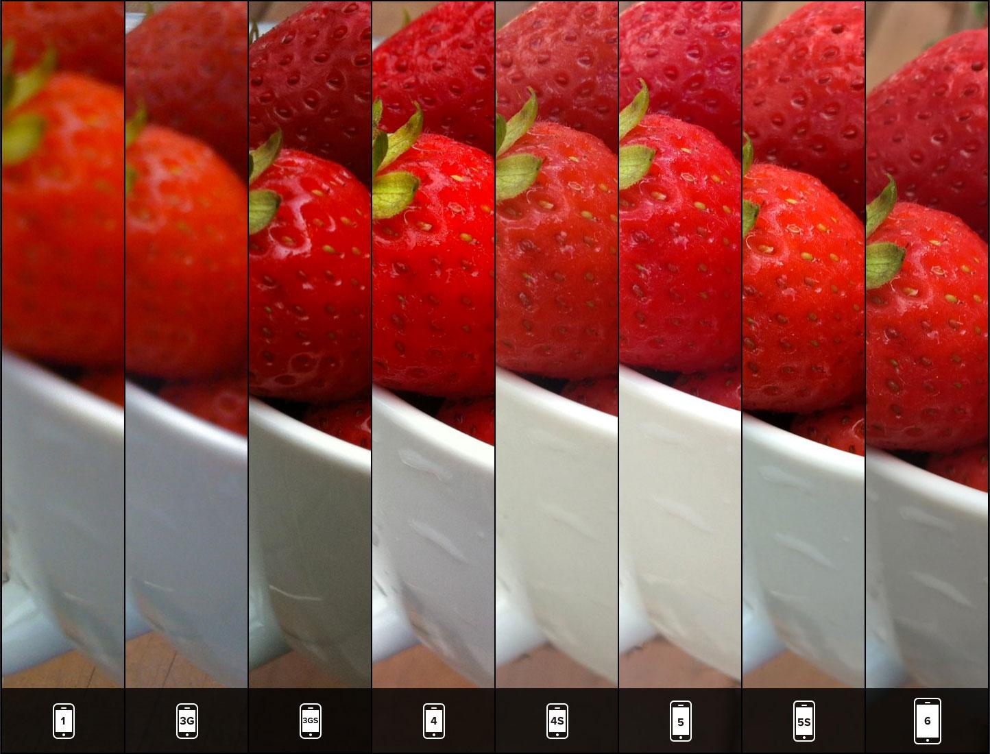 Alle IPhone Generationen Im Kamera Vergleich 6 Vs