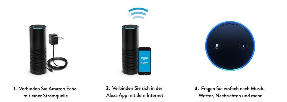 Amazon Echo Einrichten