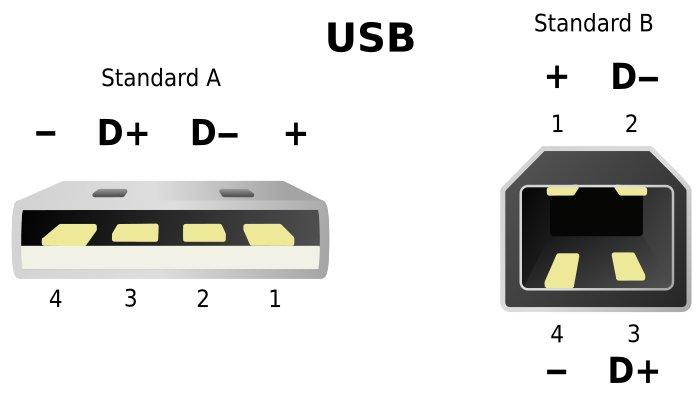 USB Stromversorgung entfernen