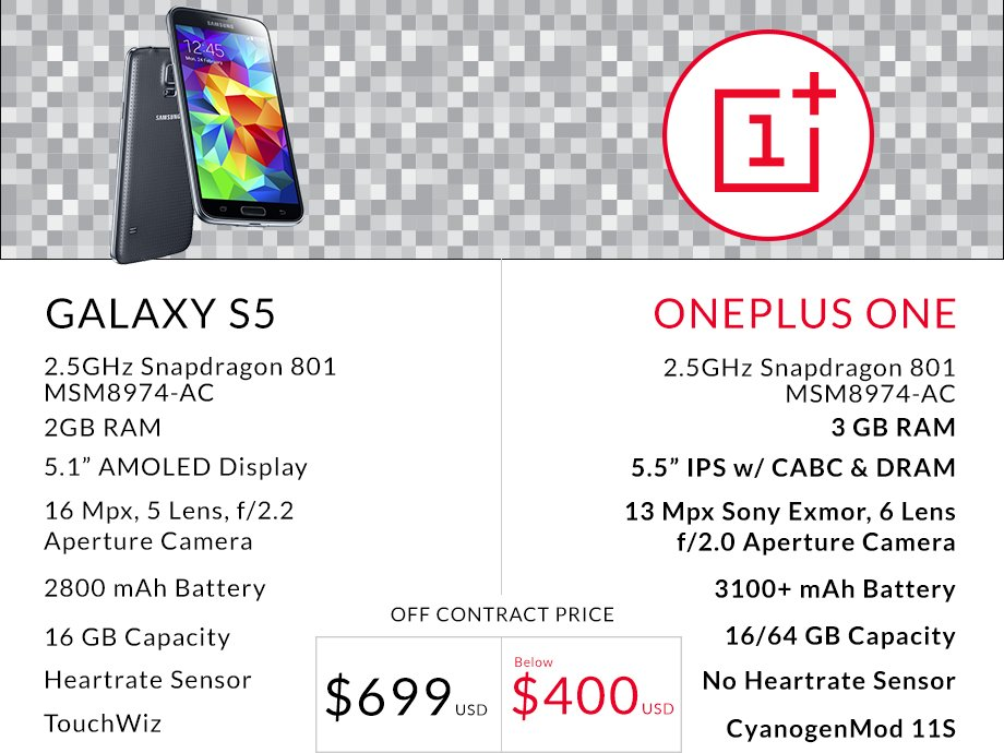 Oneplus-one-vs-galaxy-s5