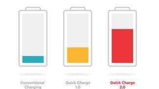 Quick Charge 2.0: Was ist das genau und wie funktioniert Qualcomms Schnellladetechnologie?
