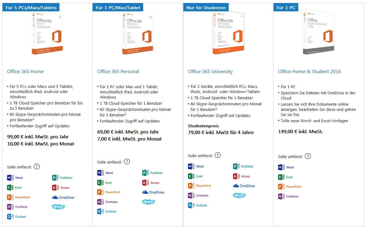 Known Issues for different versions of Microsoft Office