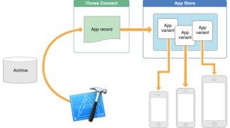 "iOS 9: Apple behebt ""App Thinning""-Bug in Xcode 7"