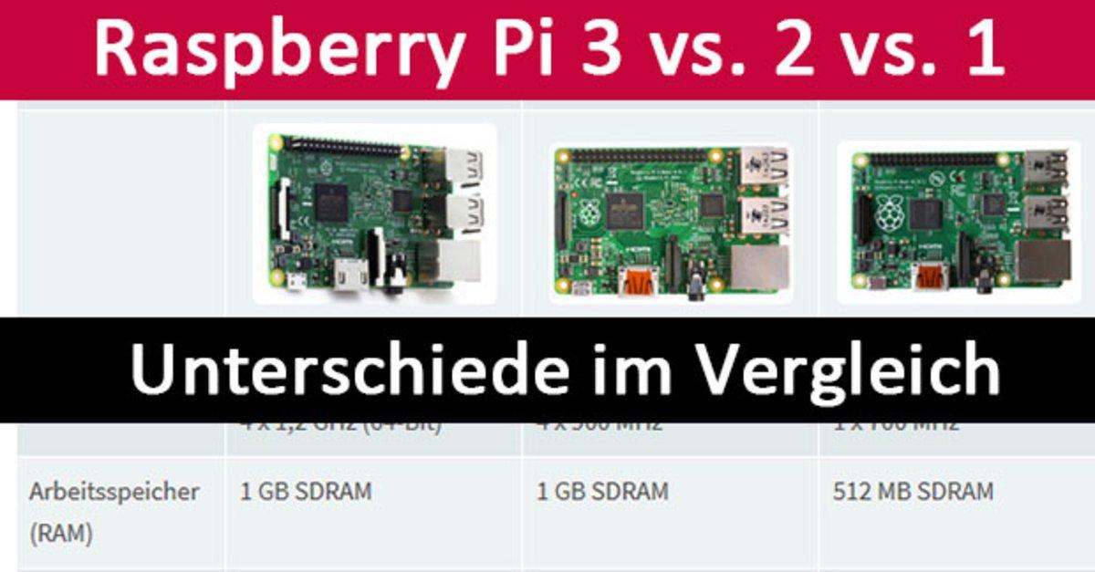 raspberry pi projekte für anfänger