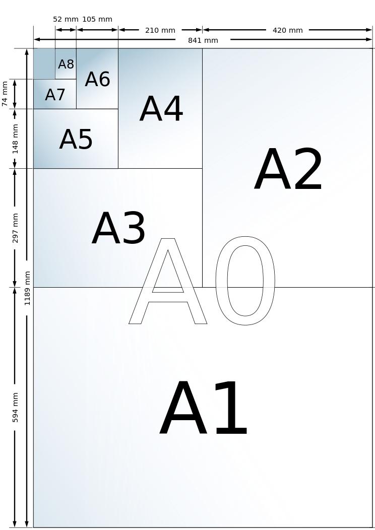 Maße Din A4