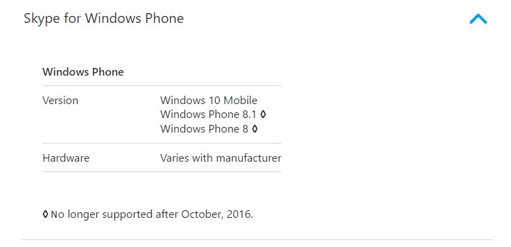 Skype Support Windows Phone