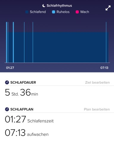 Fibit_Charge2_Schlaf