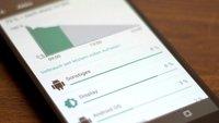 Revolutionäre Technologie: Smartphones mit Akkulaufzeiten von 3 Monaten kommen
