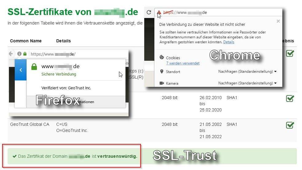 ssl-check-extern-intern
