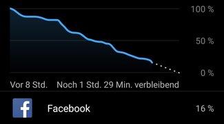 Android: Facebook- und Messenger-Apps saugen Akku leer