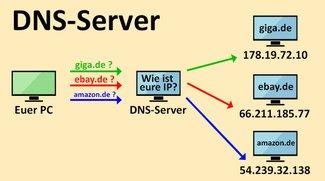 Was ist DNS & DNS-Server? – Einfach erklärt