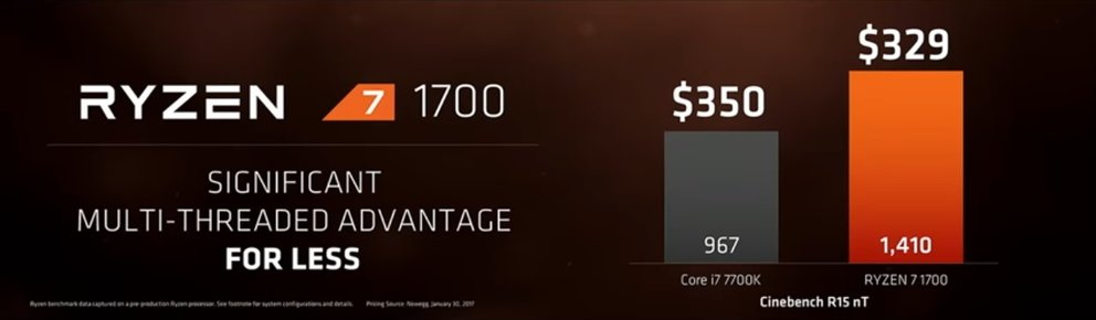 AMD-Ryzen-7-1700-Preis