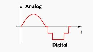 Unterschied zwischen analog und digital? – Einfach erklärt