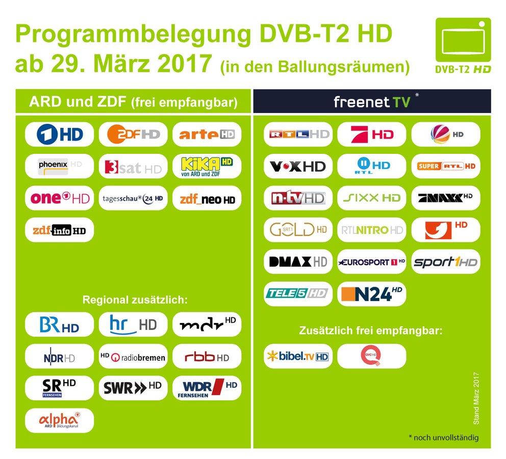 dvb-t2-hd-programme