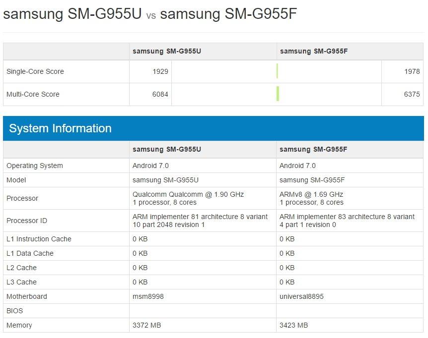 Samsung-Galaxy-S8-Benchmark-Exynos-8895-Snapdragon-835