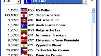 AB-Euro Währungsrechner