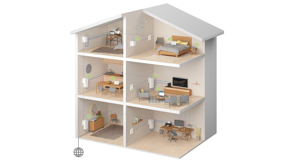 Mit den dLAN-Adaptern kann man das ganze Haus problemlos ans Internet anschließen – einfach über das Stromnetz