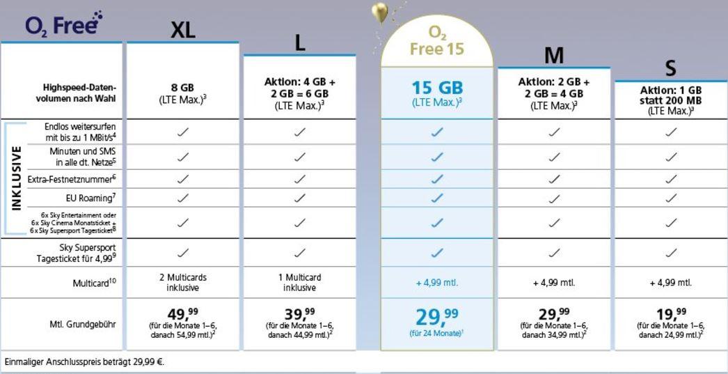 O2 Free 15: Tarif mit 15 GB Datenvolumen für unter 30 Euro