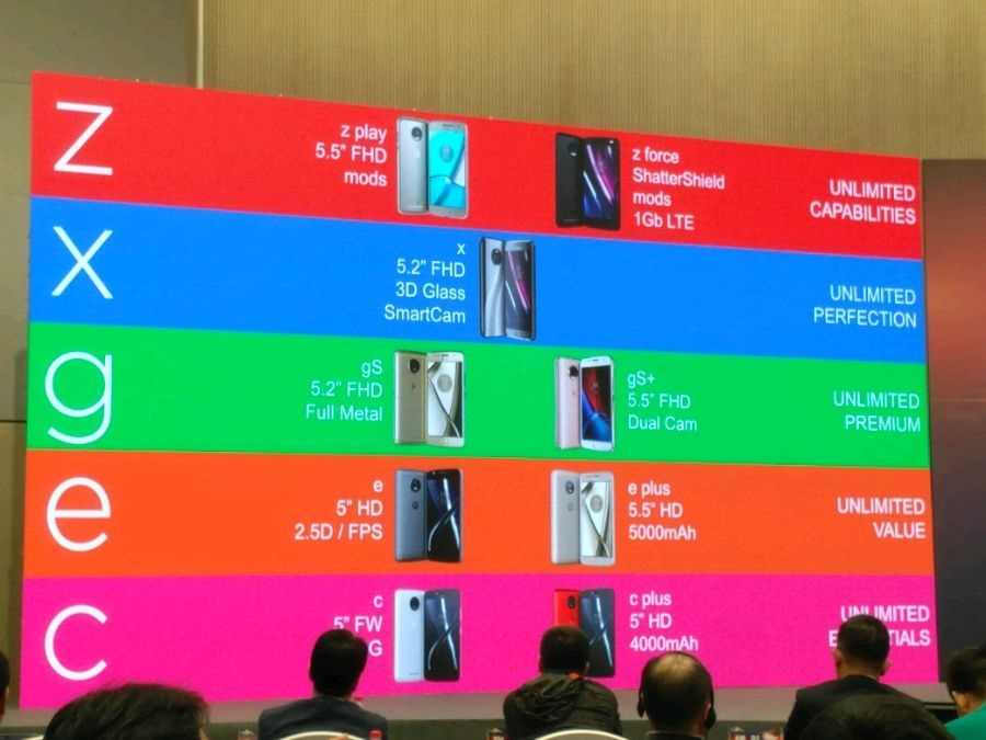 Lenovo: Absolute Einsteiger-Geräte Moto C & C Plus sind offiziell
