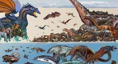 ARK - Survival Evolved: Alle Kreaturen in der Luft