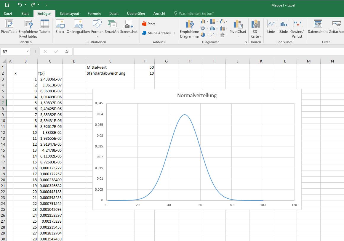 Excel normalverteilung lognormalverteilung berechnen und fr die normalverteilung berechnet ihr zunchst die funktionswerte der kurve fr die normalverteilung berechnet ihr zunchst die funktionswerte der kurve ccuart Gallery