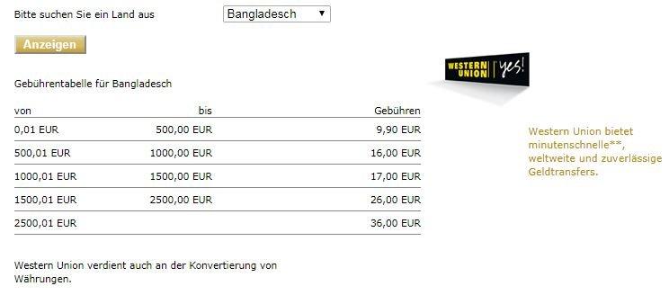 Western Union: Gebühren und Kosten berechnen (mit Rechner)