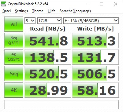 Samsung T5 SSD: Benchmark 1