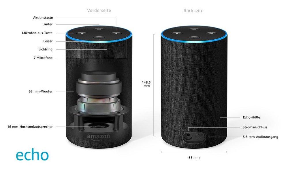 Amazon-Echo-2-Generation-Specs