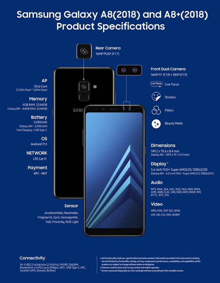 Samsung_Galaxy_A8_2018_A8-Plus-2018_Specification_sheet