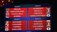 WM 2018 Spielplan & Tippspiel für Excel