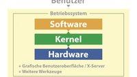 Was ist der Linux-Kernel? – Erklärung für Laien und Profis