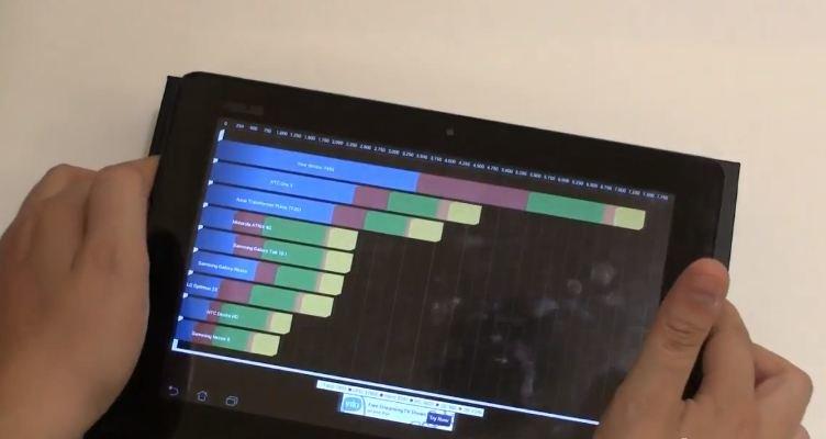 ASUS Padfone 2: Überragende Benchmarkergebnisse im Video