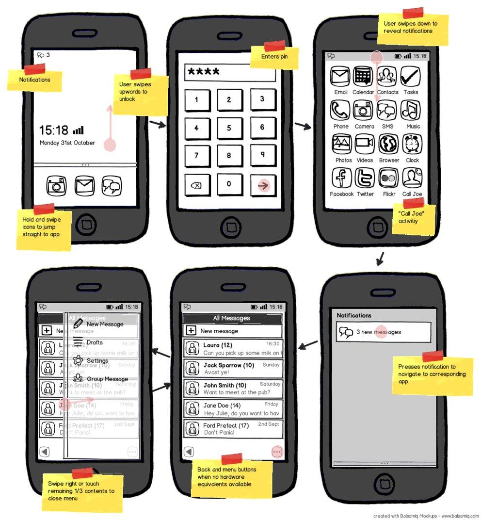 Boot2Gecko - Mozilla arbeitet an Smartphone Betriebssystem