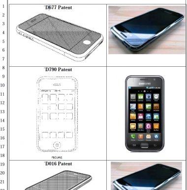 Apple verklagt Samsung wegen Galaxy-Serie