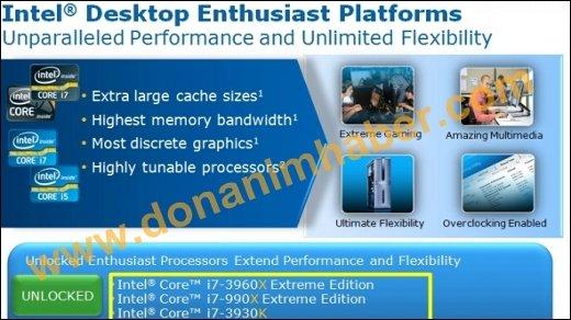Intel - Sandy Bridge E als Antwort auf AMD Bulldozer