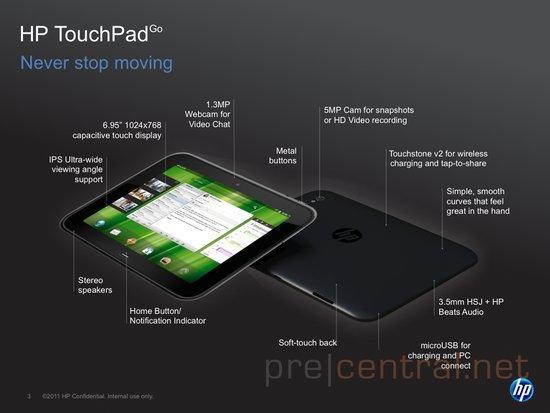 HP TouchPad: CyanogenMod 10.1 Rom veröffentlicht