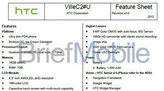 HTC Ville C: Abgespecktes One S im Anmarsch