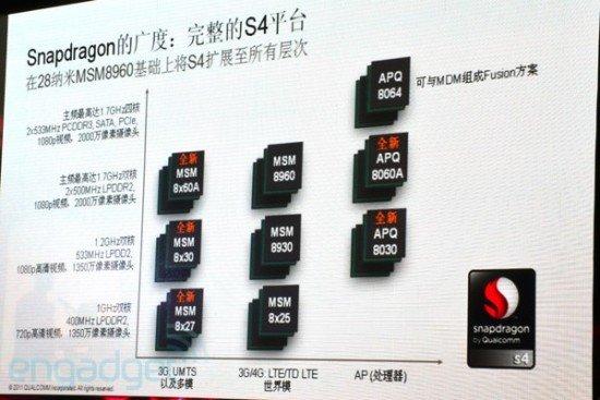 Qualcomm stellt Dual-Core-Prozessoren für Einsteiger-Geräte vor
