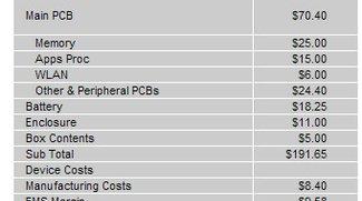 Amaon Kindle Fire Herstellungskosten betragen $209,63