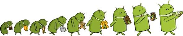 Key Lime Pie als Name für Android 5.0 bestätigt?