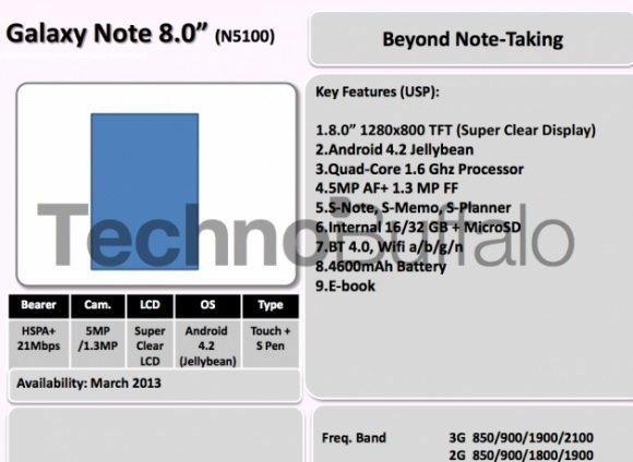 Samsung Roadmap für die erste Hälfte 2013 aufgetaucht - Galaxy Note 8.0 kommt im März mit Android 4.2