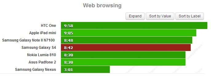 samsung_galaxy_s4_web_browsing