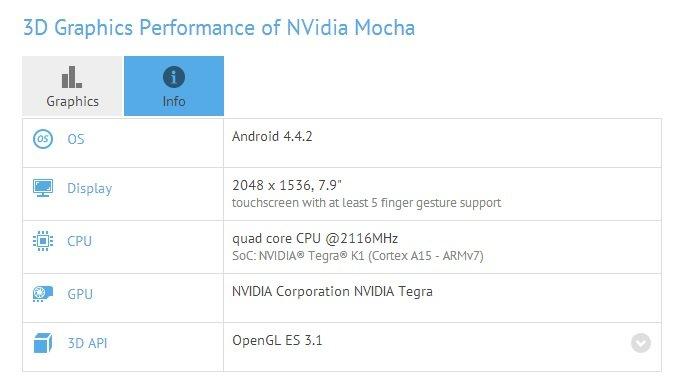 Nvidia Mocha: 7,9 Zoll iPad mini Retina-Klon mit Tegra K1 &amp&#x3B; 2048 x 1536 Pixeln