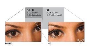 Sharp arbeitet an 4K-Smartphone-Display mit 5 bis 6 Zoll