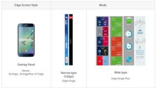 Galaxy S7 edge &amp&#x3B; neue Edge-Funktionen durch Samsung bestätigt